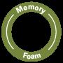 Exclusive Memory Silver еднолицев с мемори пяна - Матраци от Велев Стил