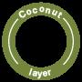 ABELL LATEX двулицев матрак с кокосов слой - Матраци от Велев Стил